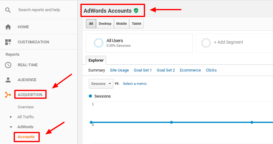 tracking Adwords in Analytics