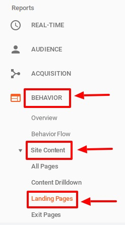 specific page bounce rate in google analytics