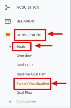 goal funnel vizualization in google analytics