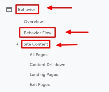 how to view website visitor behavior flow in google analytics
