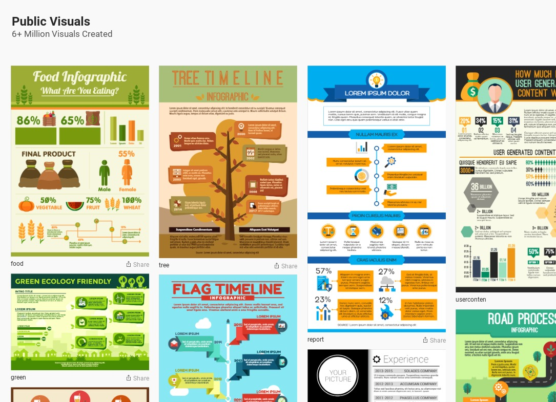 online infographics creator easel.ly