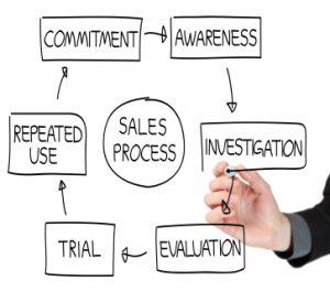 business_development_01