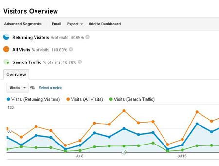 google_analytics01