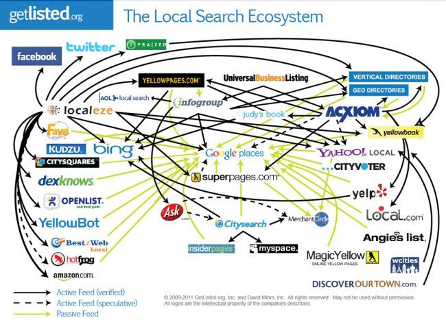 local_search_optimization