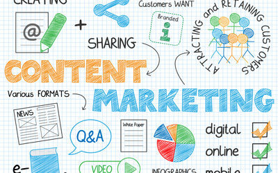 """The """"4 Vs"""" of Content Marketing: Knowing Google Semantic Search"""