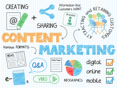 the 4 Vs of content marketing