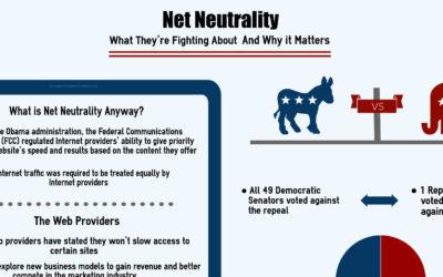 Stay Informed on the Net Neutrality Debate