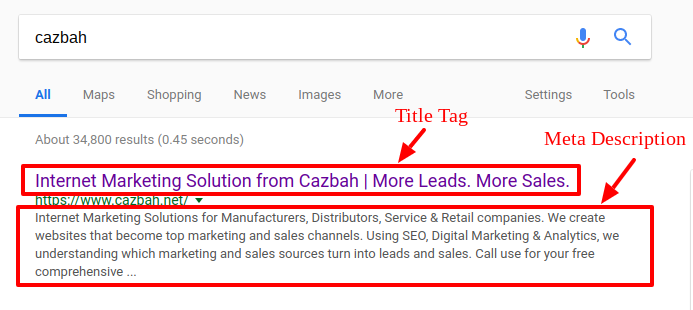 title tag meta description