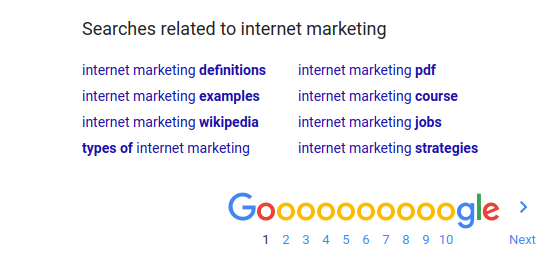 Maximize Your Content Traffic with Google Related Searches