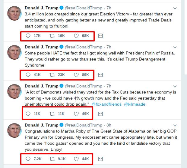 trump popular tweets
