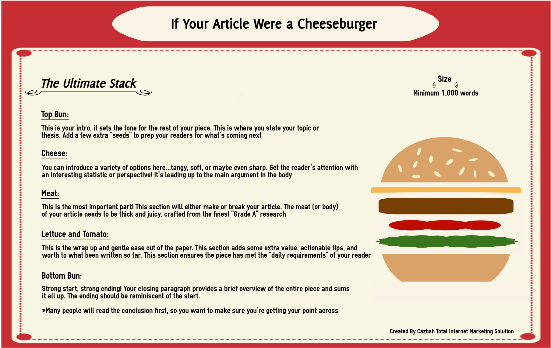 how to write a blog article tips infographic