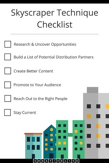 checklist for creating skyscraper content