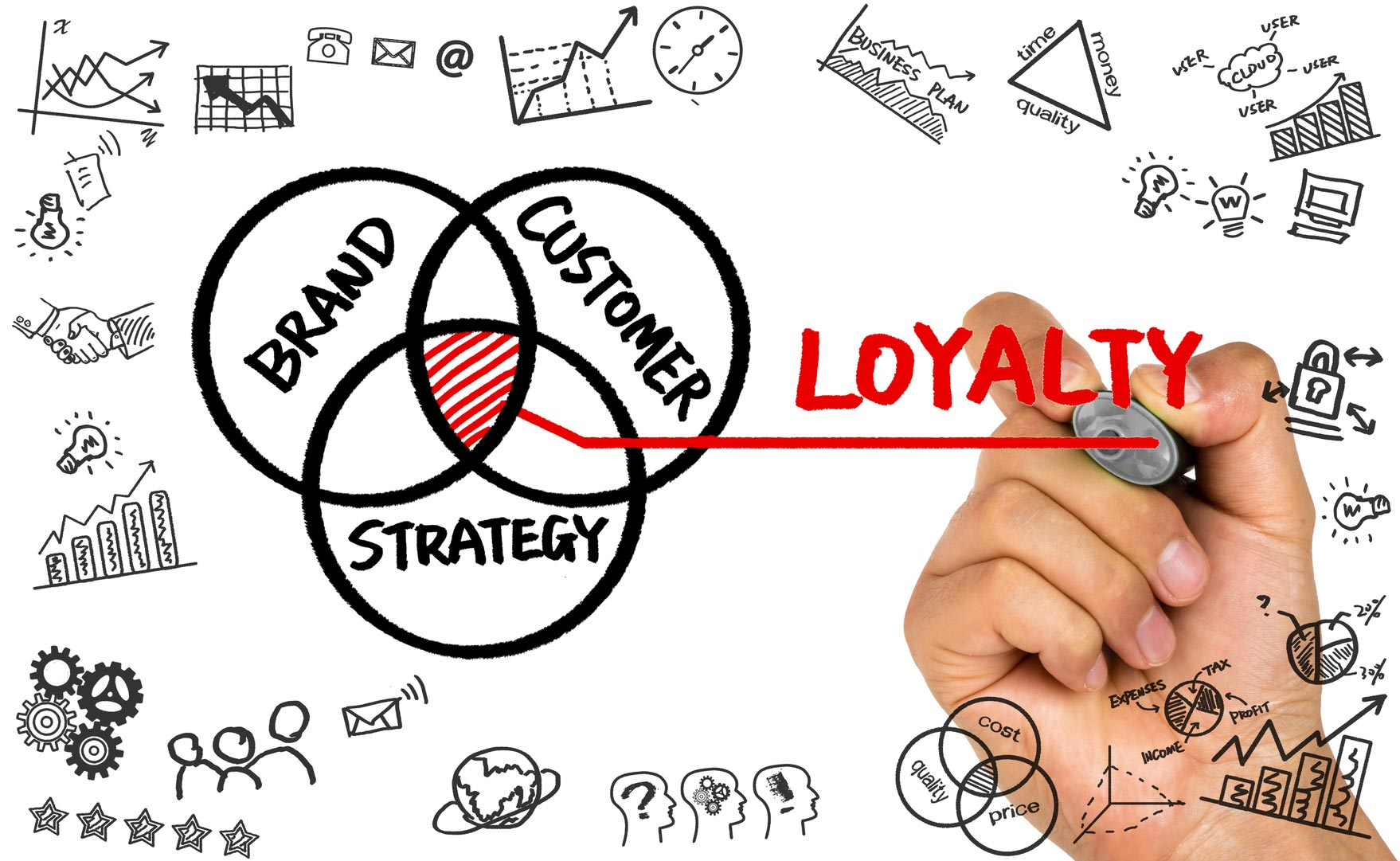 ways to attract loyal customers