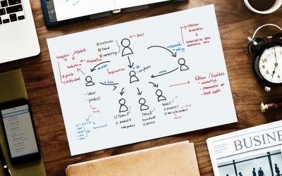 3 Ways to Maximize the Benefit of User Created Content